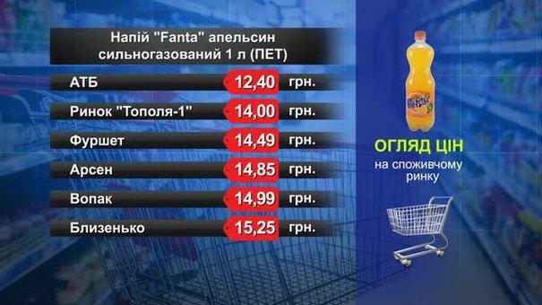 Fanta. Огляд цін у львівських супермаркетах за 19 січня