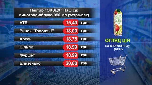 Сік. Огляд цін у львівських супермаркетах за 22 січня