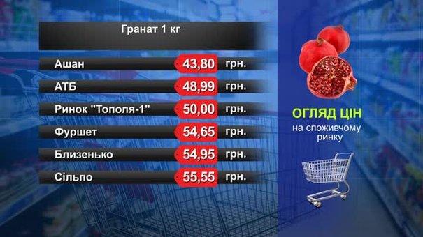 Гранати. Огляд цін у львівських супермаркетах за 23 січня
