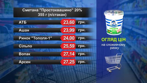 Сметана. Огляд цін у львівських супермаркетах за 24 січня