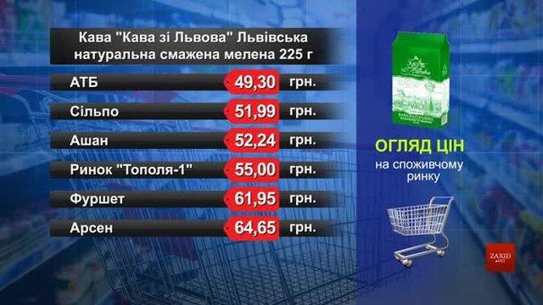 Кава. Огляд цін у львівських супермаркетах за 31 січня