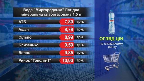 Вода. Огляд цін у львівських супермаркетах за 2 лютого