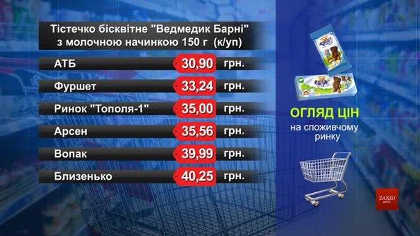 Тістечко бісквітне «Ведмедик Барні». Огляд цін у львівських супермаркетах за 7 лютого
