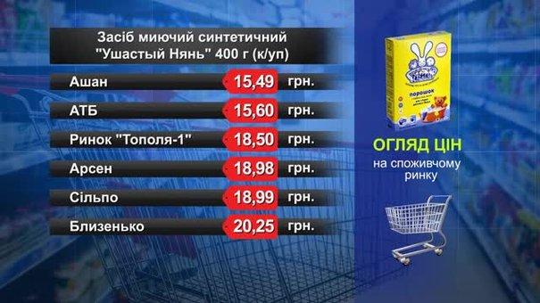 Пральний порошок «Вухатий нянь». Огляд цін у львівських супермаркетах за 9 лютого