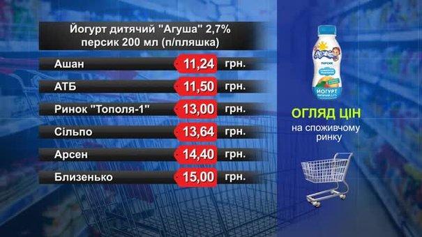 Йогурт «Агуша». Огляд цін у львівських супермаркетах за 15 лютого