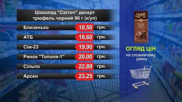 Чорний шоколад «Світоч» (трюфель). Огляд цін у львівських супермаркетах за 27 лютого