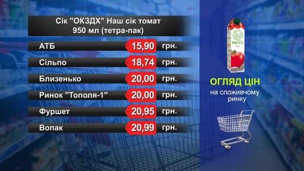 Сік томатний (950 мл). Огляд цін у львівських супермаркетах за 28 лютого