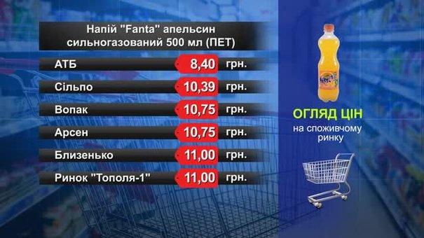 Fanta. Огляд цін у львівських супермаркетах за 15 березня