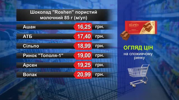 Шоколад Roshen. Огляд цін у львівських супермаркетах за 20 березня
