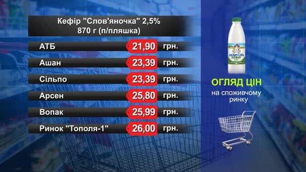 Кефір «Слов'яночка» 870 г. Огляд цін у львівських супермаркетах за 22 березня