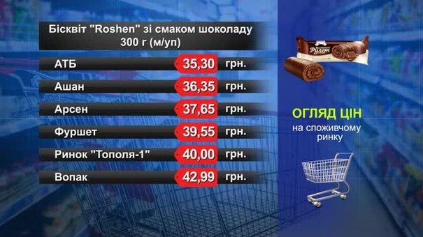 Рулет Roshen. Огляд цін у львівських супермаркетах за 30 березня