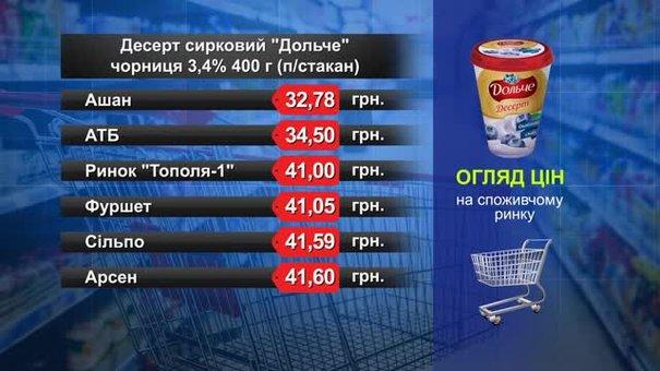 Десерт сирковий «Дольче». Огляд цін у львівських супермаркетах за 24 квітня