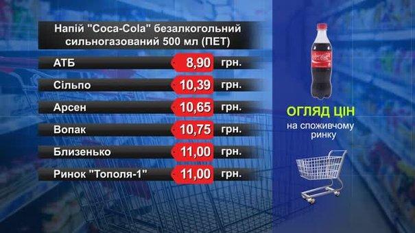 Coca-Cola (500 мл). Огляд цін у львівських супермаркетах за 27 квітня