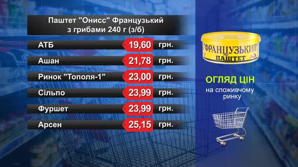 Паштет «Онисс» Французький. Огляд цін у львівських супермаркетах за 2 травня