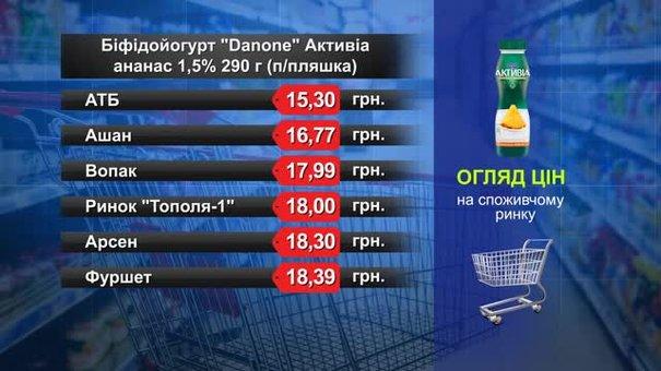 Біфідойогурт Danone «Активіа». Огляд цін у львівських супермаркетах за 8 травня