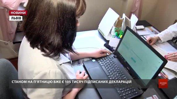 У Львові жоден лікар ще не набрав потрібної кількості пацієнтів