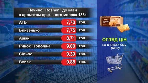 Печиво Roshen до кави. Огляд цін у львівських супермаркетах за 17 травня