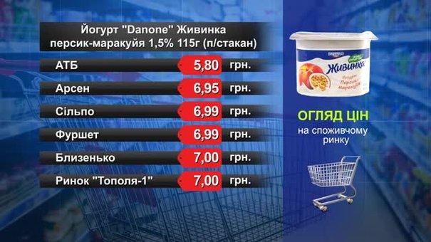 Йогурт Danone Живинка. Огляд цін у львівських супермаркетах за 18 травня