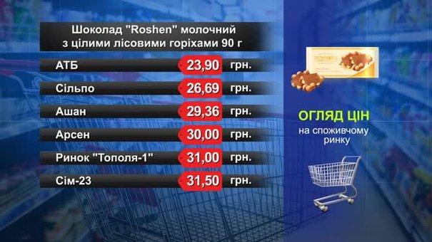 Шоколад Roshen молочний. Огляд цін у львівських супермаркетах за 24 травня