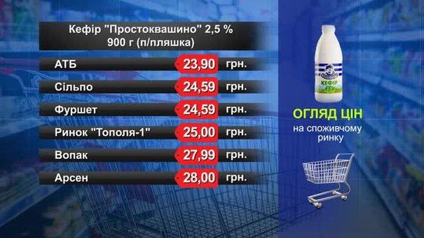 Кефір «Простоквашино». Огляд цін у львівських супермаркетах за 19 червня