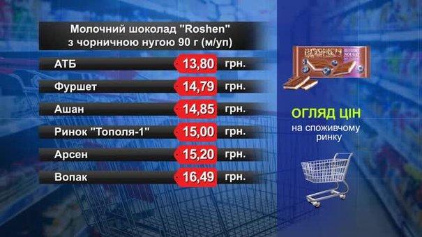 Шоколад Roshen молочний. Огляд цін у львівських супермаркетах за 25 червня