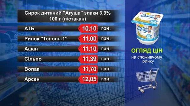 Сирок дитячий «Агуша». Огляд цін у львівських супермаркетах за 5 липня
