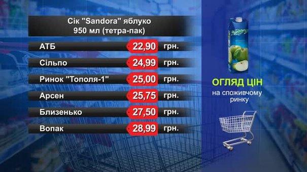 Сік Sandora. Огляд цін у львівських супермаркетах за 6 липня