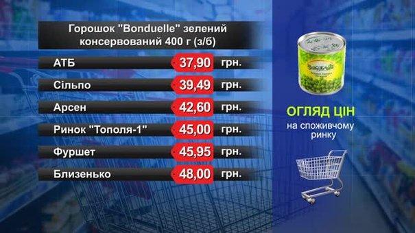 Горошок Bonduelle. Огляд цін у львівських супермаркетах за 11 липня
