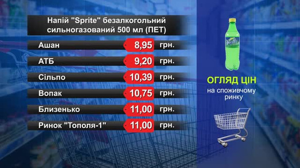 Sprite. Огляд цін у львівських супермаркетах за 1 серпня