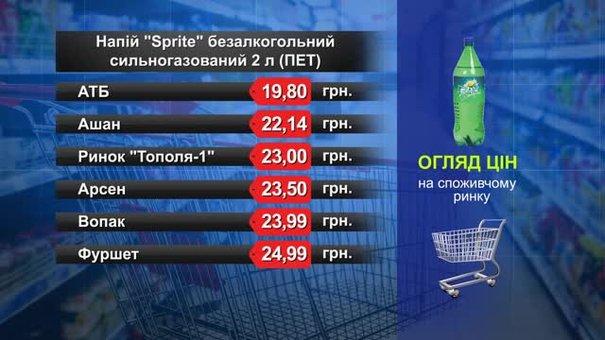 Sprite. Огляд цін у львівських супермаркетах за 6 серпня