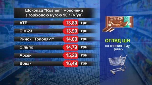 Шоколад Roshen. Огляд цін у львівських супермаркетах за 9 серпня