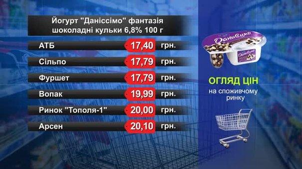 Йогурт Danone Даніссімо. Огляд цін у львівських супермаркетах за 13 вересня