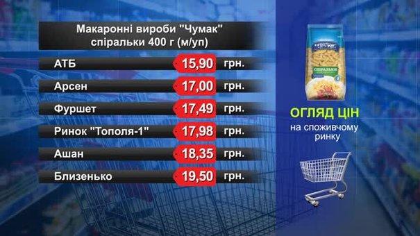 Макаронні вироби «Чумак». Огляд цін у львівських супермаркетах за 4 жовтня