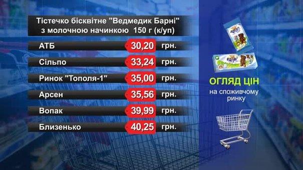 Тістечко бісквітне «Ведмедик Барні». Огляд цін у львівських супермаркетах за 24 жовтня