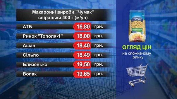Макаронні вироби «Чумак». Огляд цін у львівських супермаркетах за 1 листопада