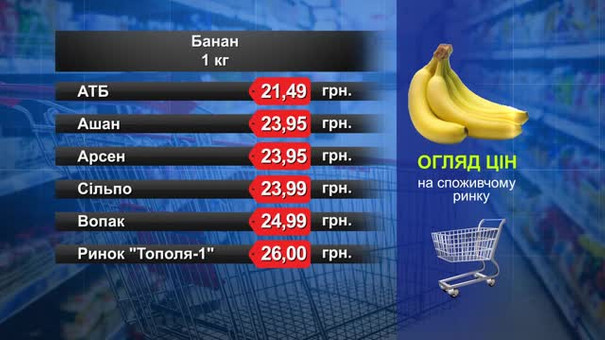 Банани. Огляд цін у львівських супермаркетах за 15 листопада