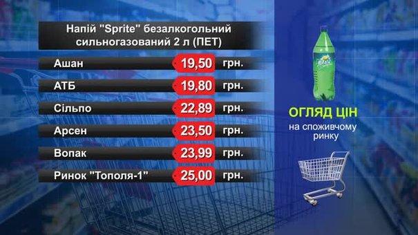 Sprite. Огляд цін у львівських супермаркетах за 21 листопада