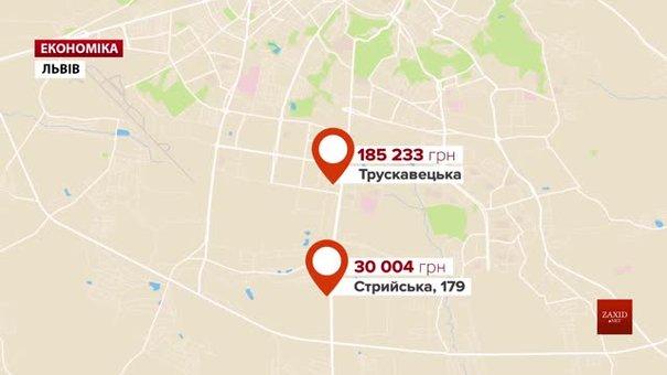У Львові з аукціону продали одну земельну ділянку, ще три – здали в оренду