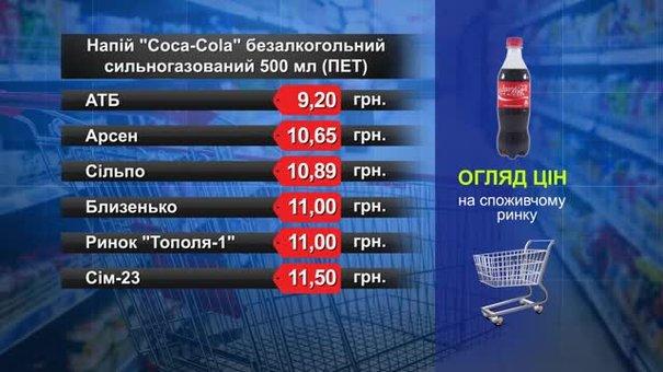 Coca-Cola. Огляд цін у львівських супермаркетах за 23 січня