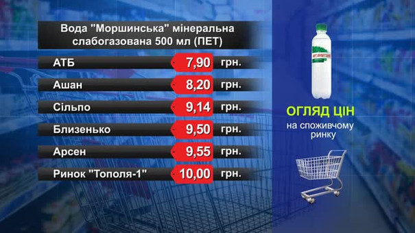 Вода «Моршинська» слабогазована. Огляд цін у львівських супермаркетах за 28 січня
