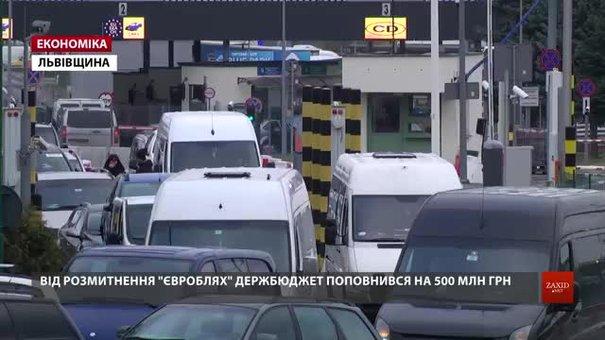 Від розмитнення євроблях за новими правилами держбюджет поповнився на 500 млн грн