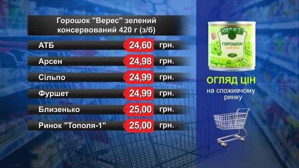 Горошок «Верес». Огляд цін у львівських супермаркетах за 7 лютого
