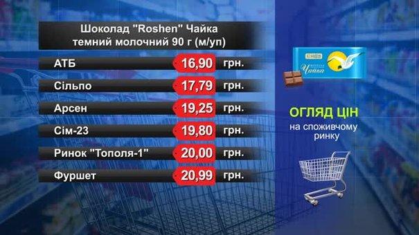 Шоколад Roshen Чайка. Огляд цін у львівських супермаркетах за 11 лютого