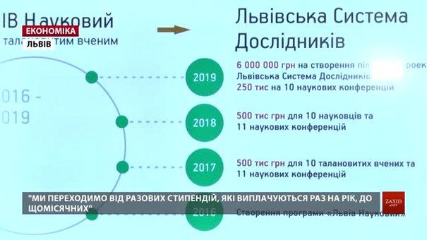 Креативним львівським науковцям місто щомісяця виплачуватиме премії до 10 тис. грн