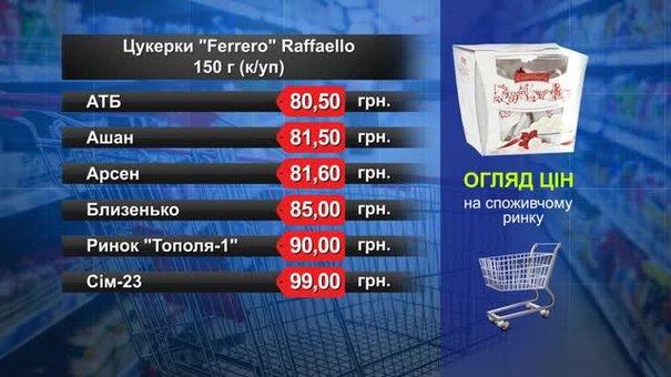 Цукерки Ferrero Raffaello. Огляд цін у львівських супермаркетах за 19 лютого