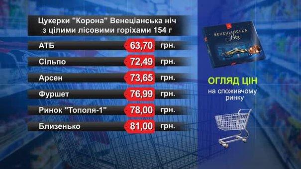 Цукерки «Корона» Венеціанська ніч. Огляд цін у львівських супермаркетах за 27 лютого