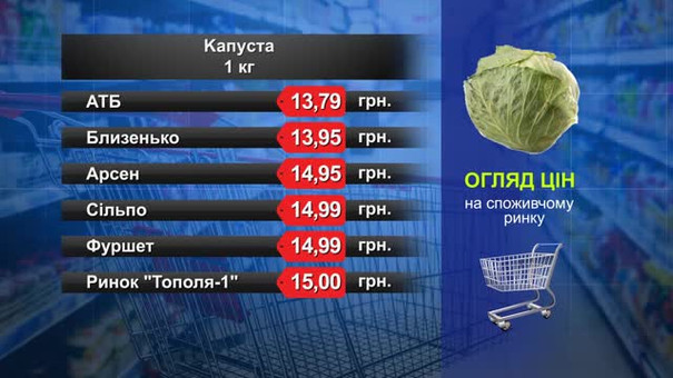 Капуста. Огляд цін у львівських супермаркетах за 28 лютого