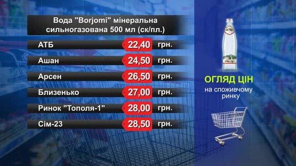Вода Borjomi. Огляд цін у львівських супермаркетах за 5 березня