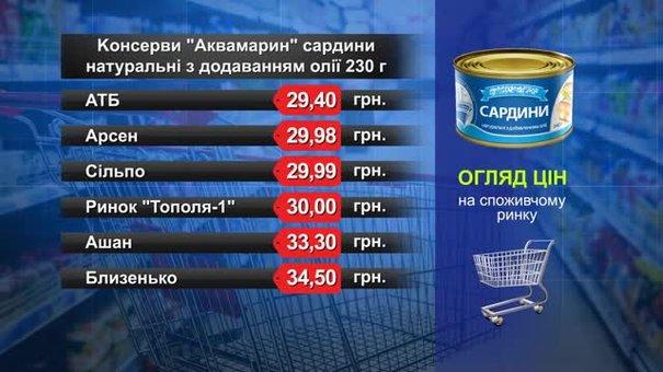 Консерви «Аквамарин» сардини. Огляд цін у львівських супермаркетах за 11 березня