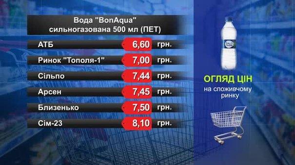 Вода BonAqua. Огляд цін у львівських супермаркетах за 15 березня